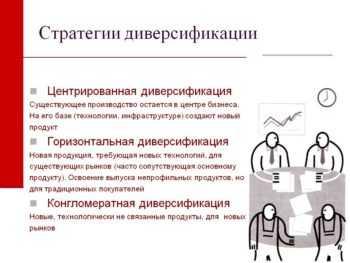 Стратегии диверсификации экономики